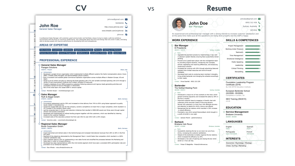 How To Write A Professional Resume.How To Write A Professional Resume 2019 Updated Guide
