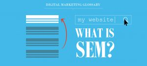 What Is SEM & Paid Search Marketing?
