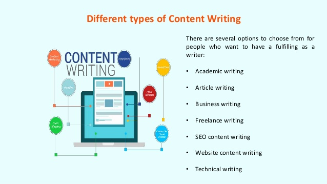 different types of content writing