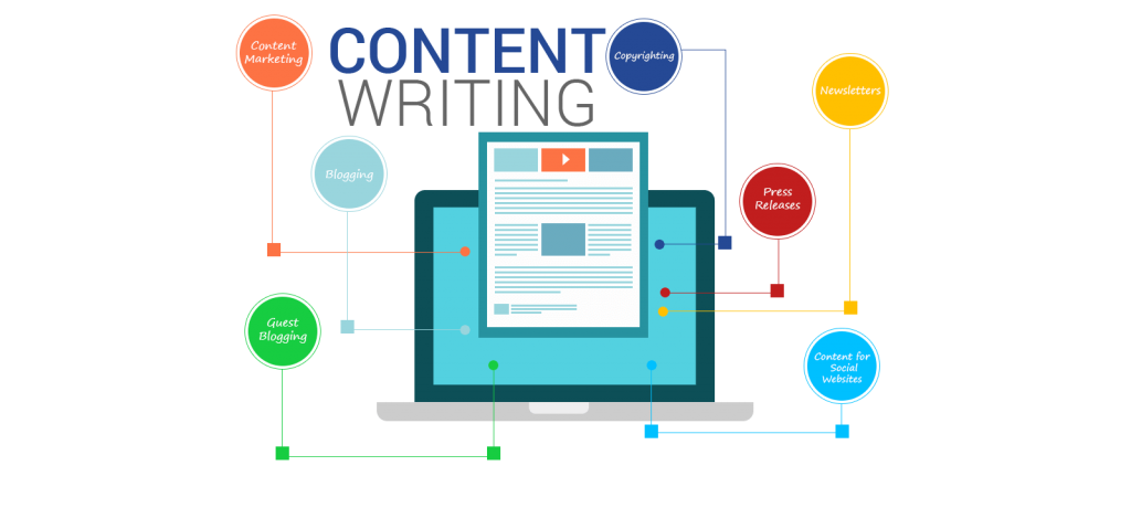 Beginner's Guide to Content Marketing